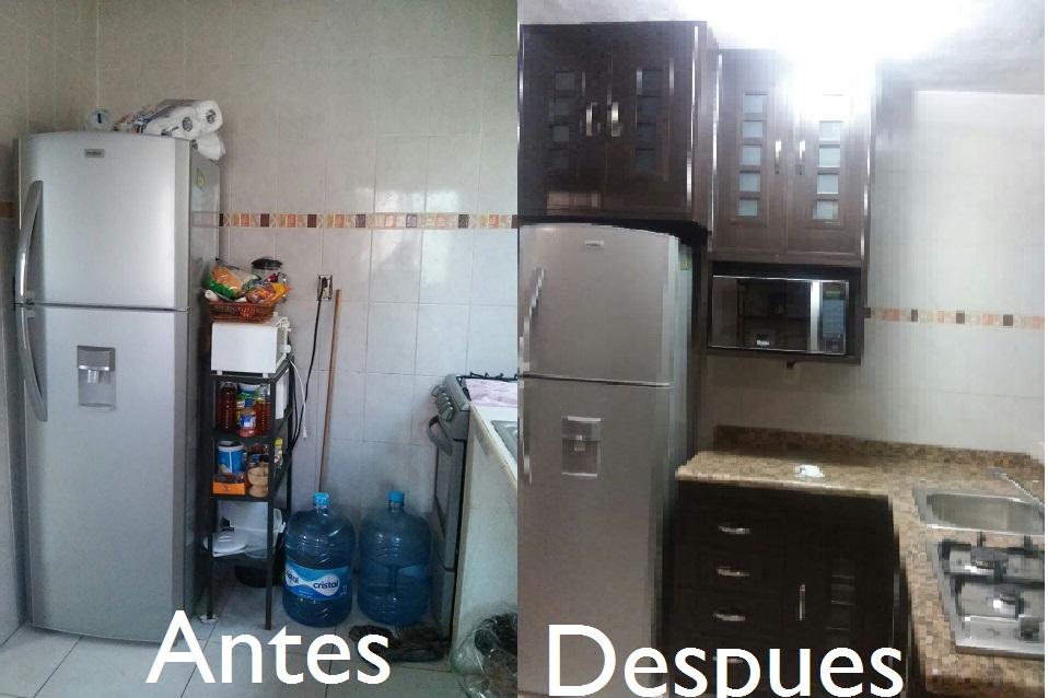 Gabinetes para ba o aluminio for Gabinetes cocina integral